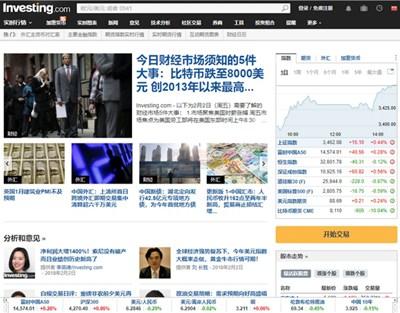 【经典网站】Investing|国际财经金融资讯门户网