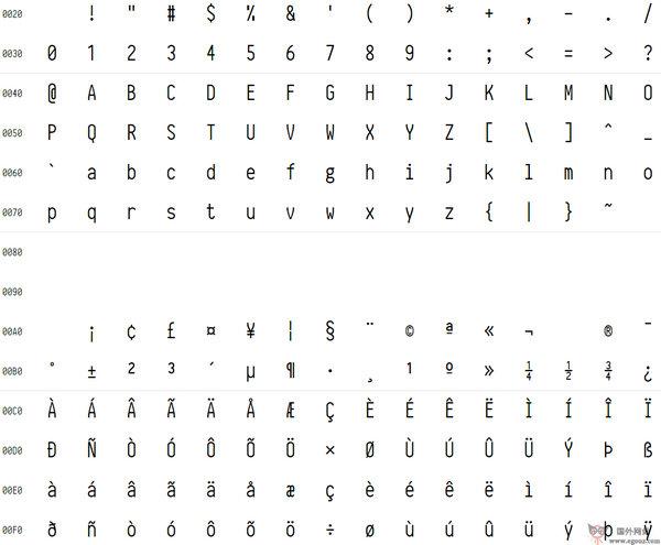 【素材网站】Iosevka:免费等宽字体下载网
