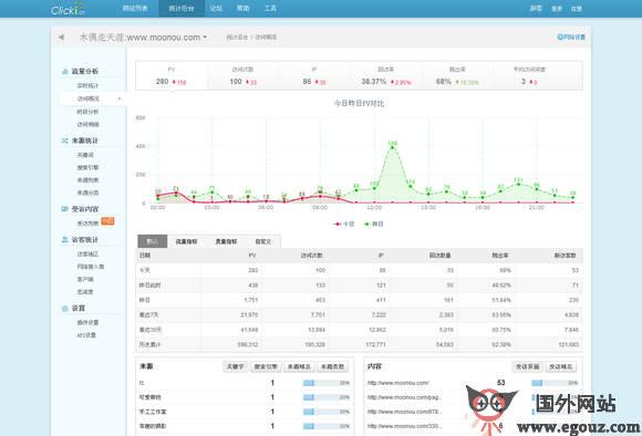 【工具类】Clicki:专业用户行为统计系统网站工具