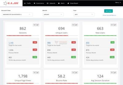 【工具类】Gajoe|谷歌统计强化分析工具