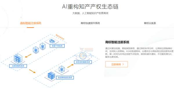 【经典网站】知千秋 知识产权综合服务平台