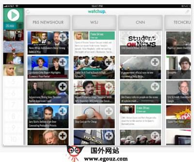 【经典网站】WatChup:视频新闻聚合应用