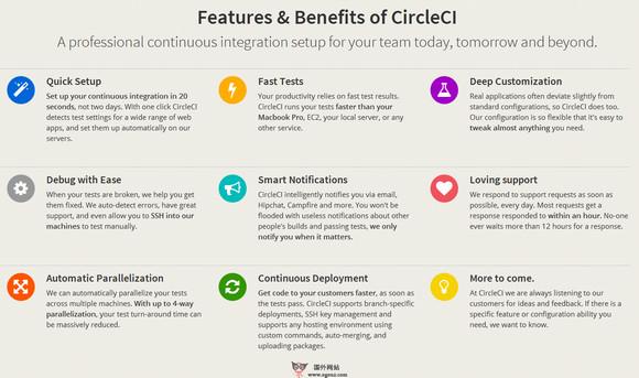 【经典网站】CircleCi:Web应用程序开发测试平台