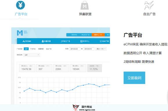 【经典网站】MixHu:智游汇移动游戏广告联盟