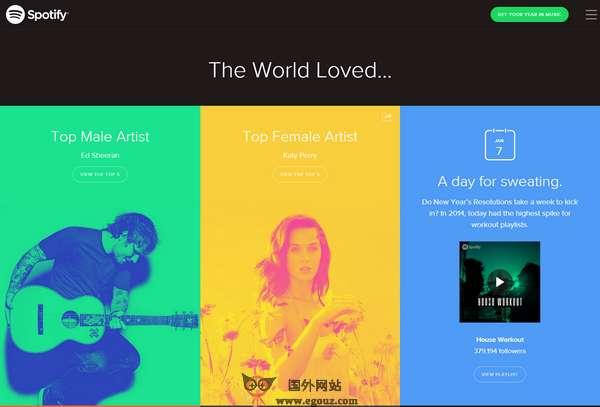 【经典网站】Spotify年度音乐排行榜
