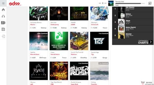 【经典网站】EDM:电子舞曲音乐平台