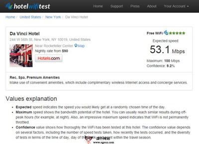 【经典网站】HotelWifiTest:国际酒店WiFi评测网