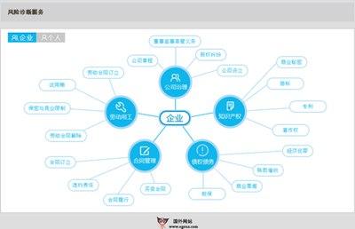 【经典网站】LYun:律云法律云服务平台
