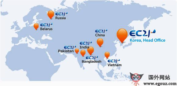 【经典网站】Ec21:全球B2B交易平台
