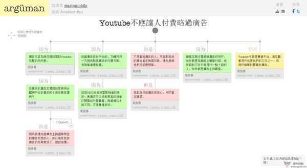 【经典网站】Arguman:热门话题推理分析平台