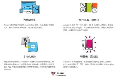 【素材网站】Amaze UI:云适配开源跨屏前端开发框架
