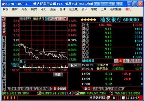 财达证券同花顺_【股票软件财达证券同花顺,炒股软件,同花顺】(9.3M)