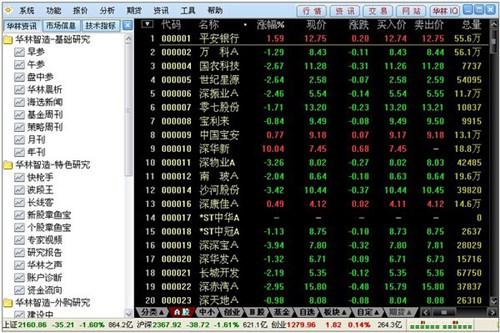 华林证券合一版_【股票软件华林证券合一版,炒股软件】(16.6M)