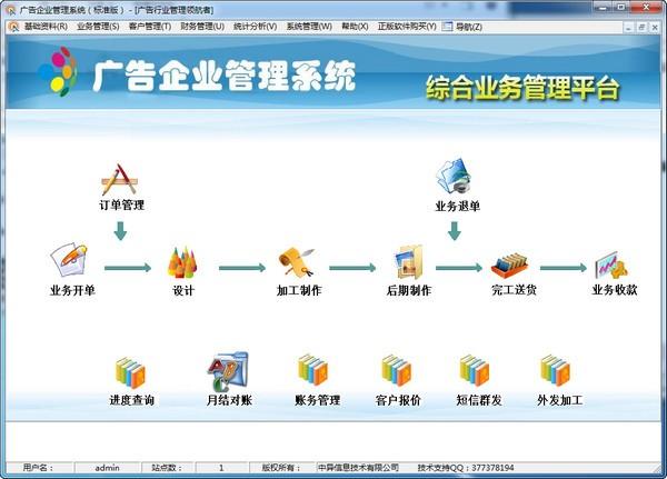 图文广告管理软件_【文件管理图文广告管理软件】(2.4M)