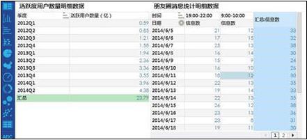 FineExcel数据分析利器_【办公软件FineExcel数据分析利器】(110M)