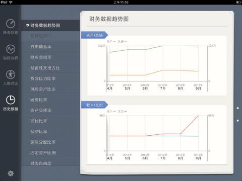 财智高手_【股票软件财智高手,理财软件】(5.6M)