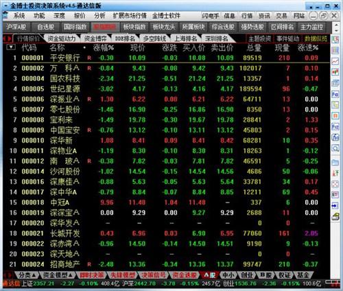 金博士股票软件_【股票软件金博士股票软件,股票软件】(24.7M)