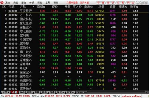 浙商证券通达信_【股票软件浙商证券通达信,炒股软件】(15.9M)